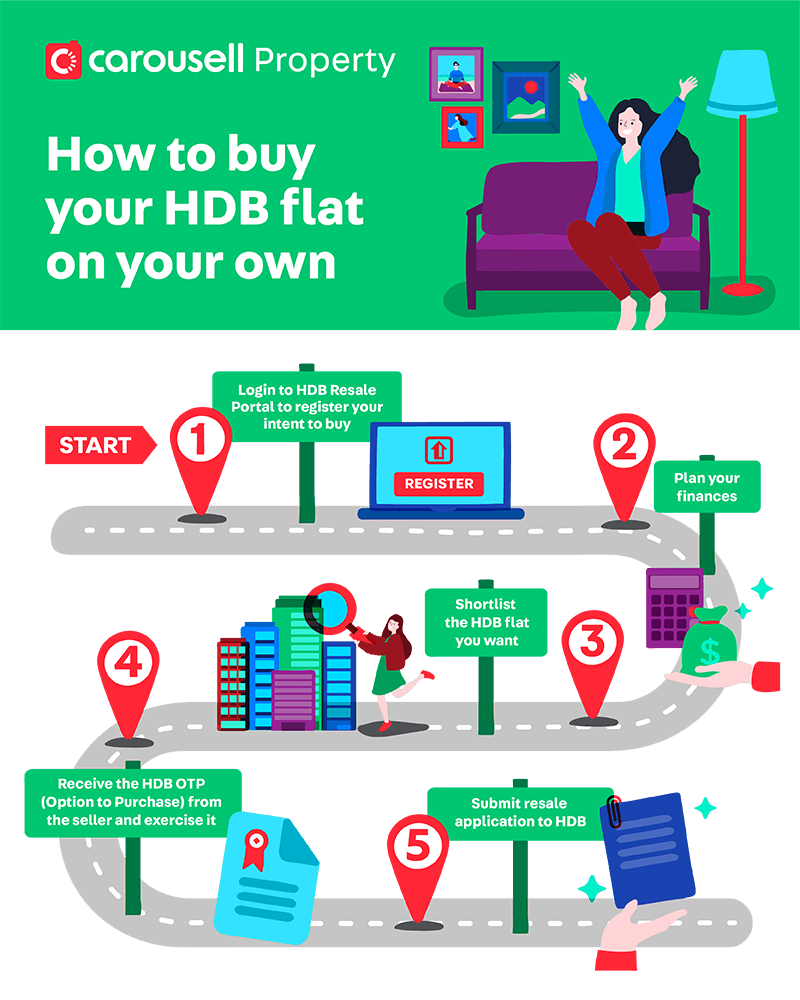guide to buying a hdb flat in singapore without an agent
