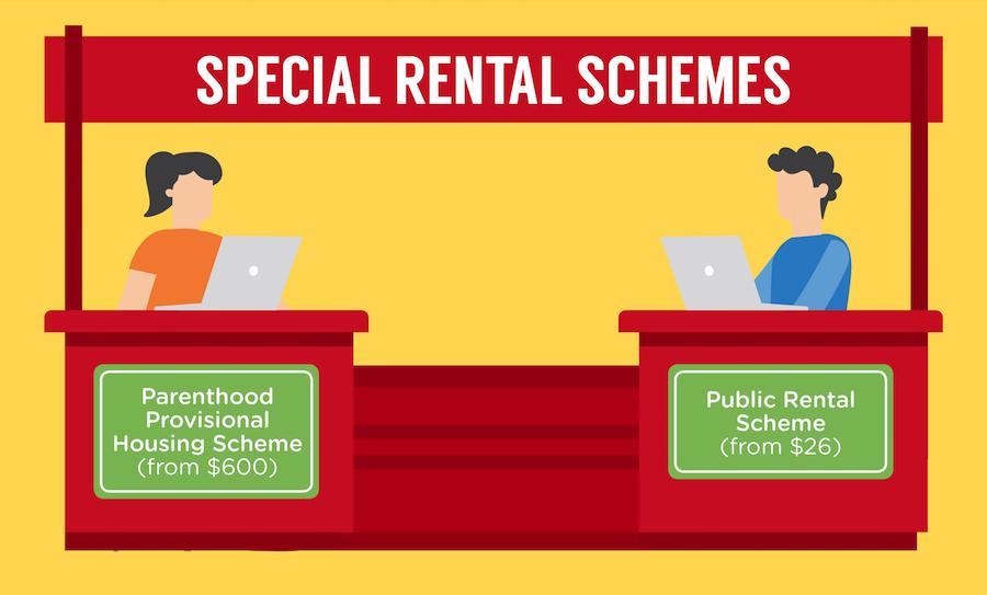 find rental hdb flat singapore schemes guide