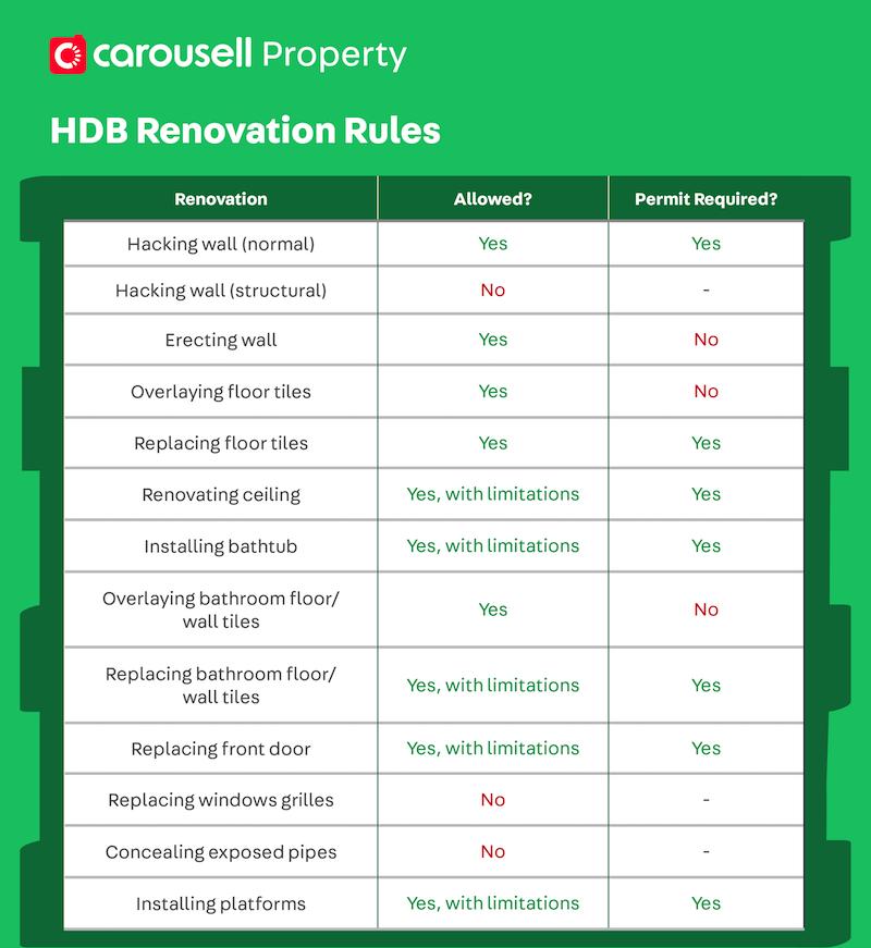 hdb renovation rules singapore
