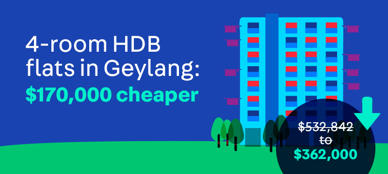 cheap hdb flats for sale geylang singapore - average price of hdb flats in singapore