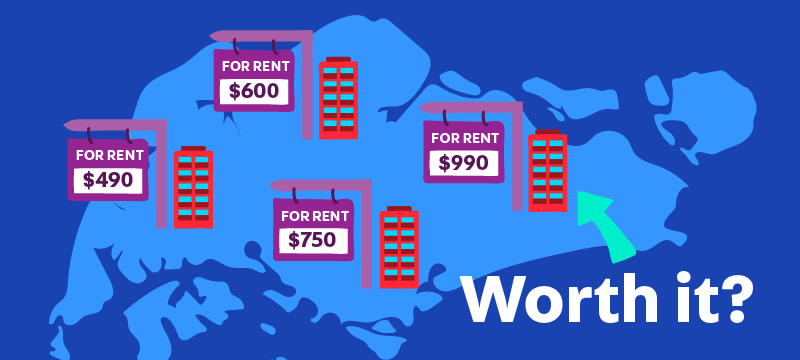 How Much Rent Should You Be Paying in Singapore? (+ Tips to Negotiate Rent)